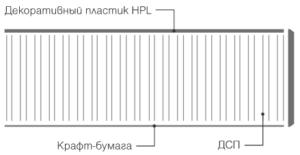 Square-Edge-профиль-e1580722626111-300x155 K093 (SL), мрамор имперадор серый